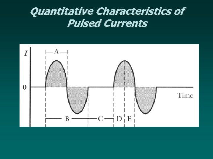 Quantitative Characteristics of Pulsed Currents
