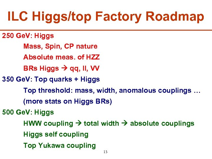 ILC Higgs/top Factory Roadmap 250 Ge. V: Higgs Mass, Spin, CP nature Absolute meas.