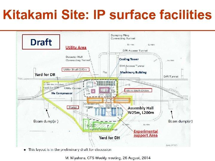 Kitakami Site: IP surface facilities 33