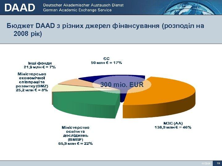 Бюджет DAAD з різних джерел фінансування (розподіл на 2008 рік) 300 mio. EUR 11/2006