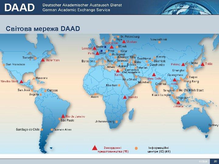 Світова мережа DAAD Закордонні представництва (15) Інформаційні центри (IC) (48) 11/2006 20