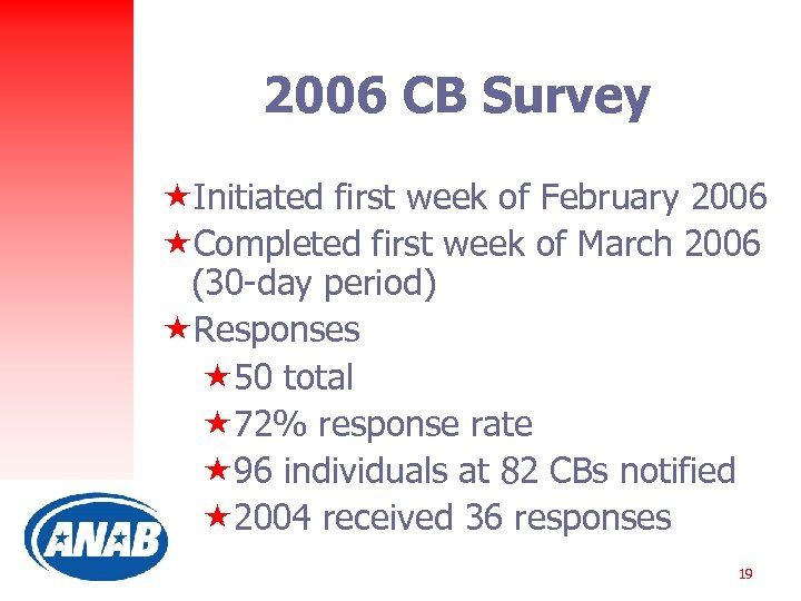 2006 CB Survey «Initiated first week of February 2006 «Completed first week of March