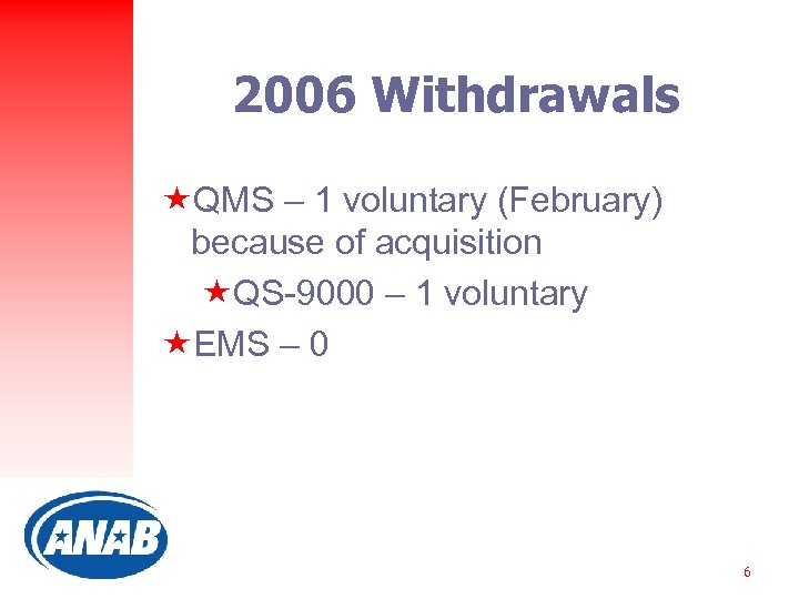 2006 Withdrawals «QMS – 1 voluntary (February) because of acquisition «QS-9000 – 1 voluntary