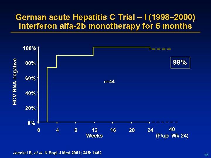 German acute Hepatitis C Trial – I (1998– 2000) interferon alfa-2 b monotherapy for