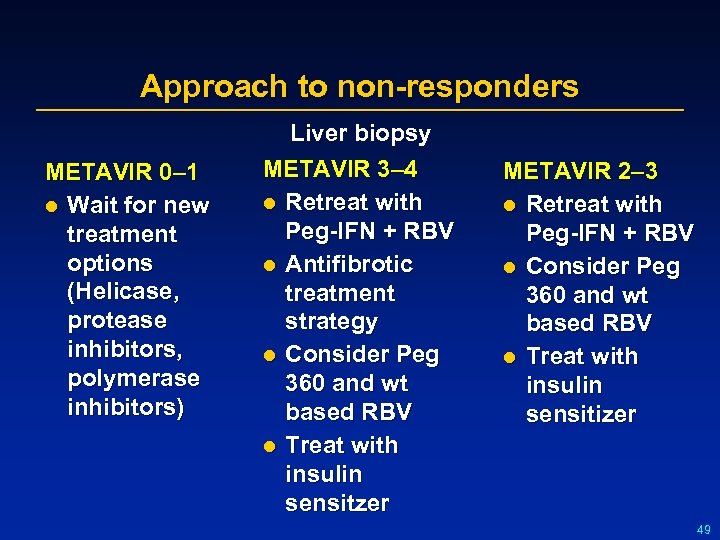 Approach to non-responders METAVIR 0– 1 l Wait for new treatment options (Helicase, protease