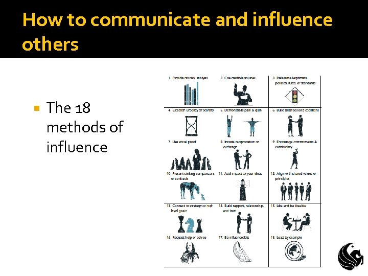 How to communicate and influence others The 18 methods of influence