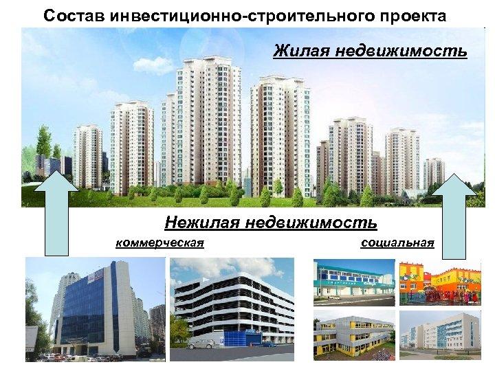 Состав инвестиционно-строительного проекта Жилая недвижимость Нежилая недвижимость коммерческая социальная