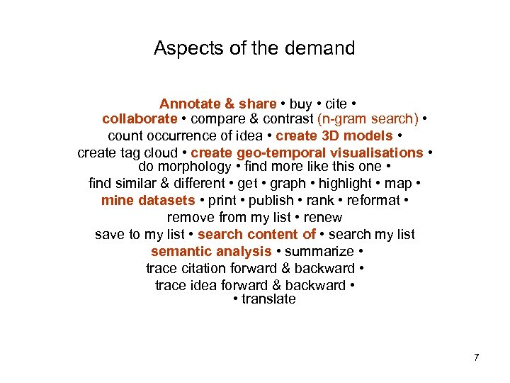 Aspects of the demand Annotate & share • buy • cite • collaborate •
