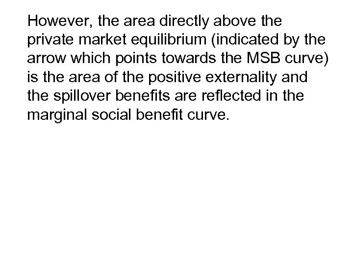 However, the area directly above the private market equilibrium (indicated by the arrow which