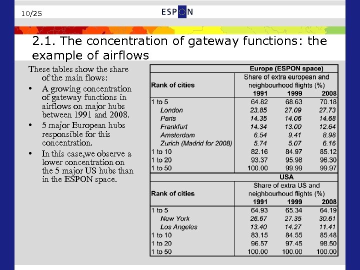 10/25 2. 1. The concentration of gateway functions: the example of airflows These tables