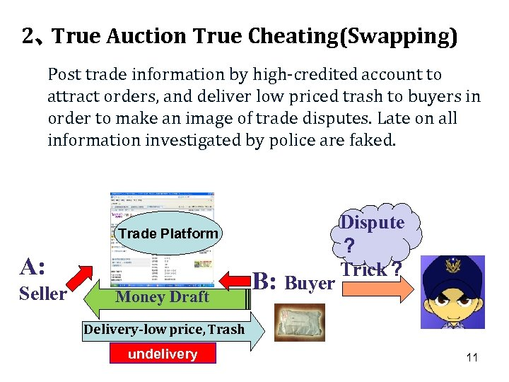 2、 True Auction True Cheating(Swapping) Post trade information by high-credited account to attract orders,