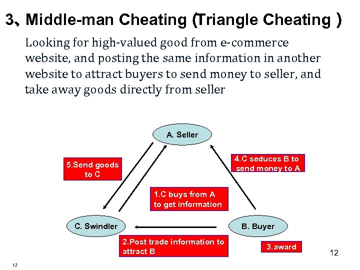 3、 Middle-man Cheating( Triangle Cheating) Looking for high-valued good from e-commerce website, and posting