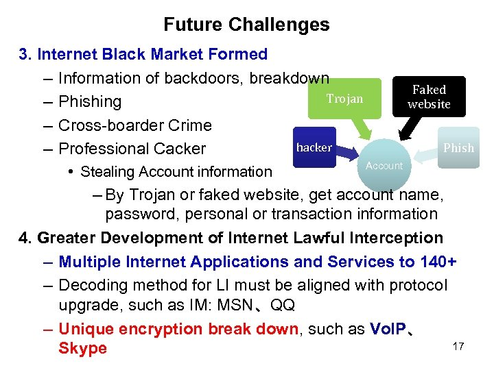 Future Challenges 3. Internet Black Market Formed – Information of backdoors, breakdown Trojan –