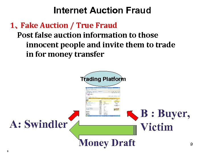 Internet Auction Fraud 1、 Fake Auction / True Fraud Post false auction information to