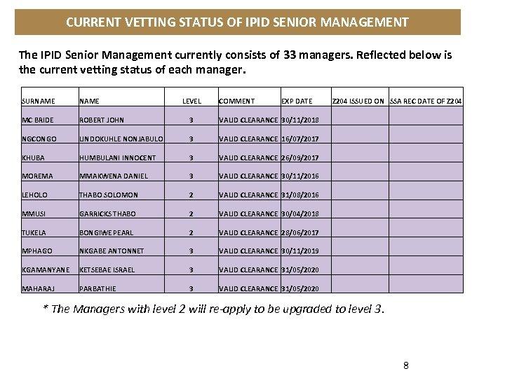 CURRENT VETTING STATUS OF IPID SENIOR MANAGEMENT The IPID Senior Management currently consists of