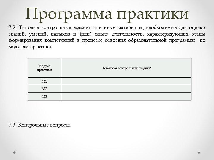 Программа практики 7. 2. Типовые контрольные задания или иные материалы, необходимые для оценки знаний,