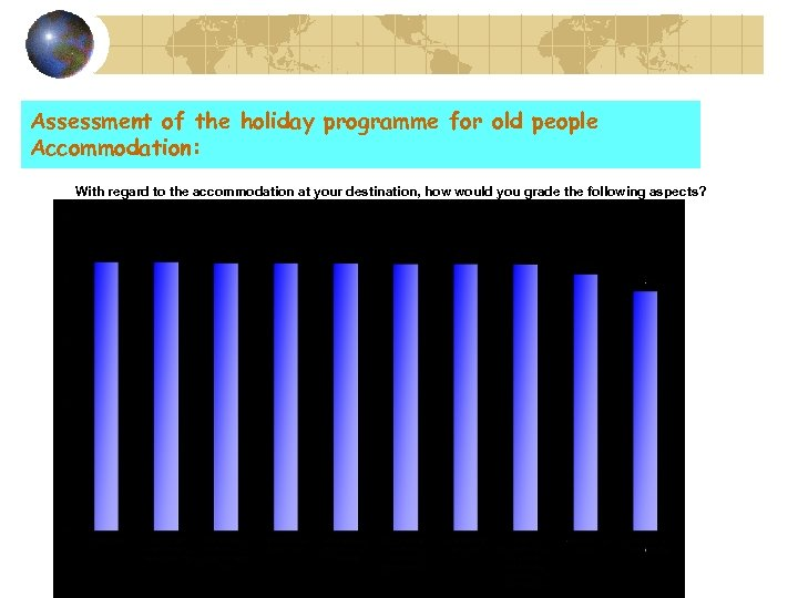 Assessment of the holiday programme for old people Accommodation: With regard to the accommodation