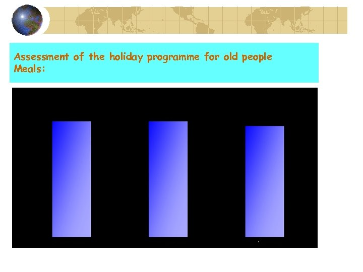Assessment of the holiday programme for old people Meals: With regard to the accommodation