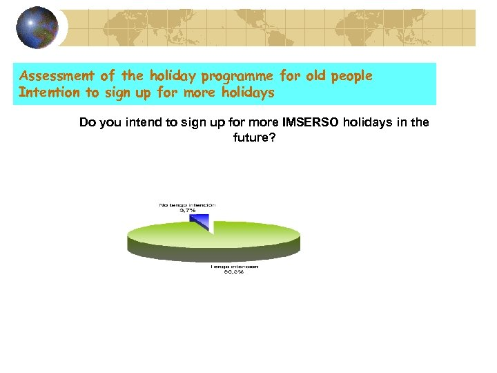Assessment of the holiday programme for old people Intention to sign up for more