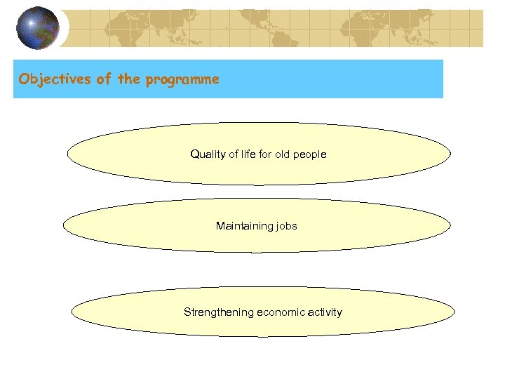 Objectives of the programme Quality of life for old people Maintaining jobs Strengthening economic