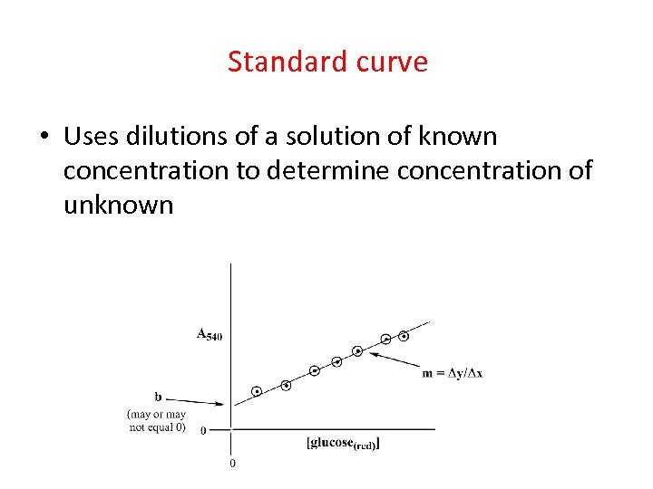 Standard curve • Uses dilutions of a solution of known concentration to determine concentration