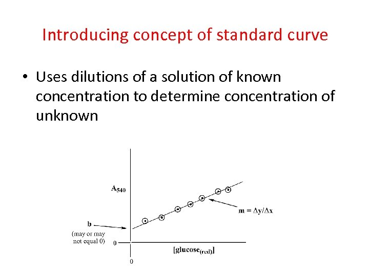 Introducing concept of standard curve • Uses dilutions of a solution of known concentration