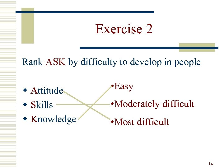 Exercise 2 Rank ASK by difficulty to develop in people w Attitude w Skills