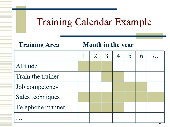 Training Calendar Example Training Area Month in the year 1 2 3 4 5