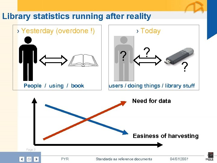 Library statistics running after reality › Yesterday (overdone !) › Today ? People /