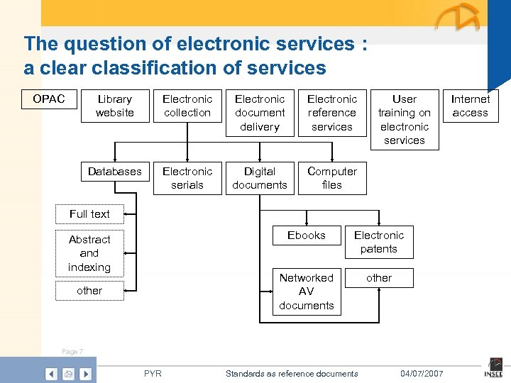 The question of electronic services : a clear classification of services OPAC Library website