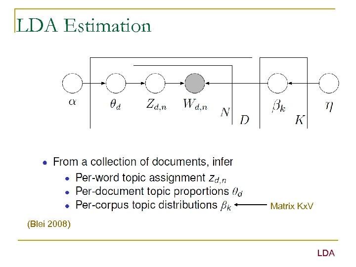 LDA Estimation Matrix Kx. V (Blei 2008) LDA