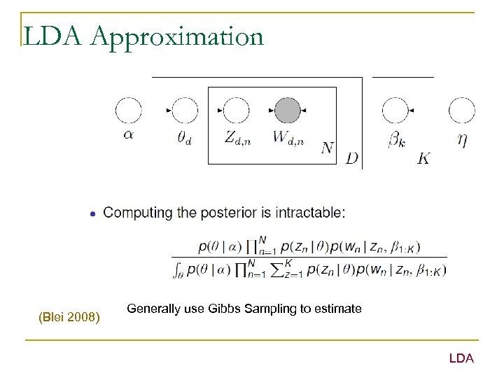 LDA Approximation (Blei 2008) Generally use Gibbs Sampling to estimate LDA