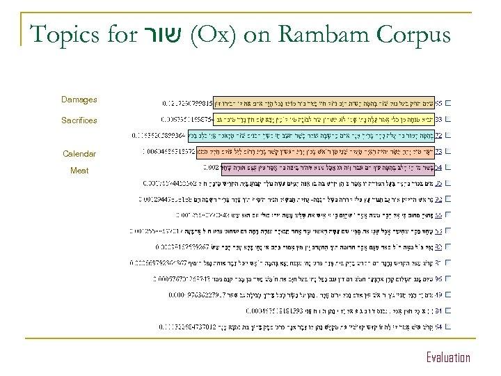 Topics for ( שור Ox) on Rambam Corpus Damages Sacrifices Calendar Meat Evaluation
