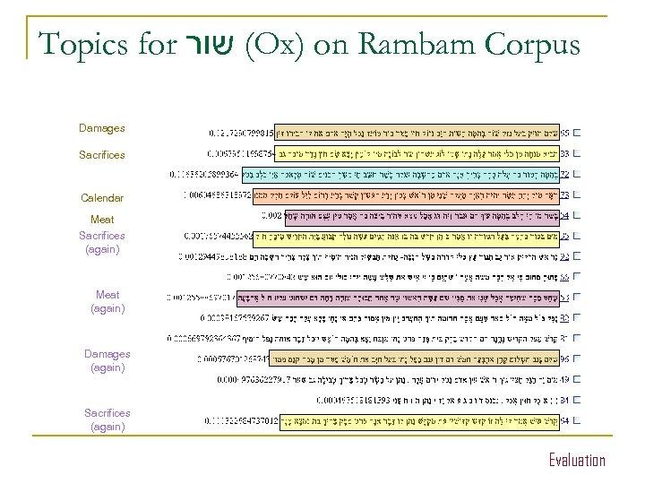 Topics for ( שור Ox) on Rambam Corpus Damages Sacrifices Calendar Meat Sacrifices (again)