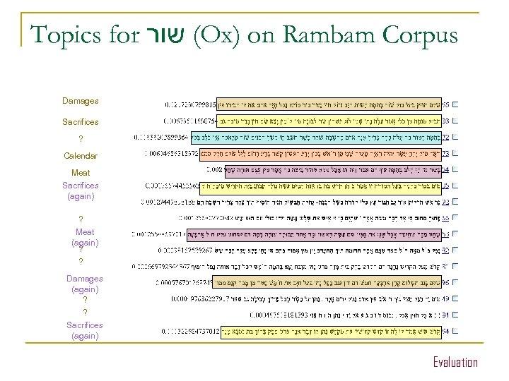 Topics for ( שור Ox) on Rambam Corpus Damages Sacrifices ? Calendar Meat Sacrifices