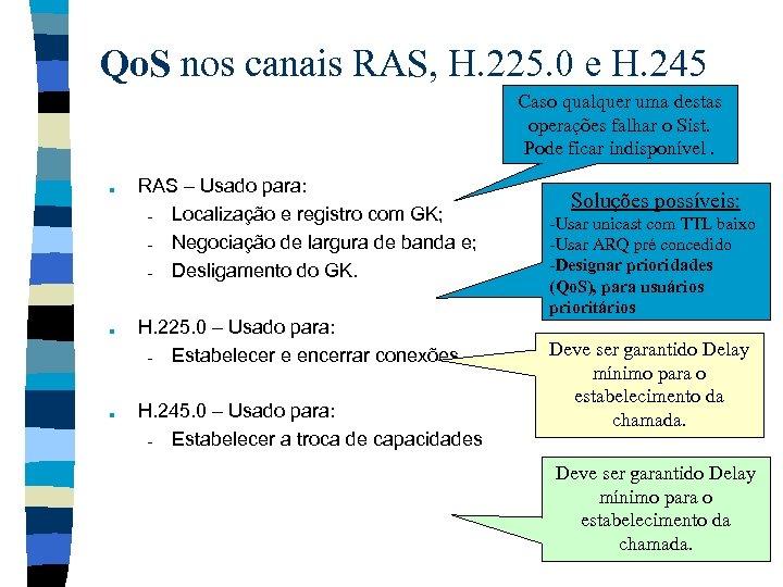 Qo. S nos canais RAS, H. 225. 0 e H. 245 Caso qualquer uma