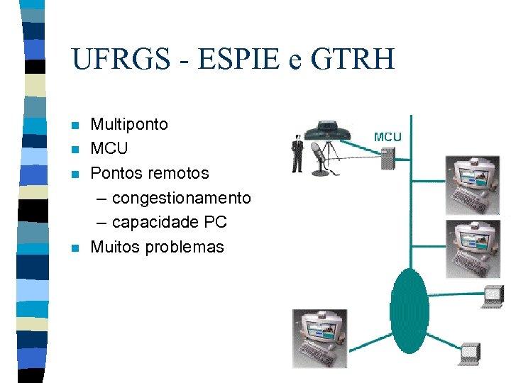UFRGS - ESPIE e GTRH n n Multiponto MCU Pontos remotos – congestionamento –