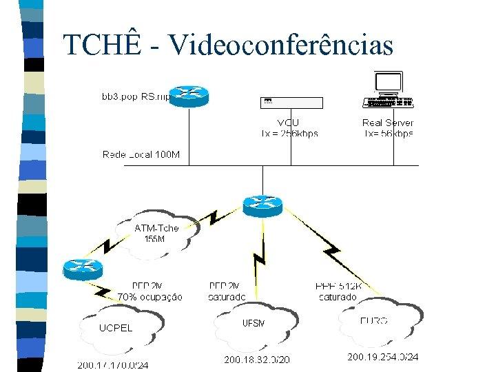 TCHÊ - Videoconferências