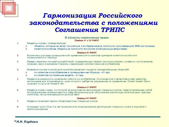 Гармонизация Российского законодательства с положениями Соглашения ТРИПС В области патентного права Статья 27 и