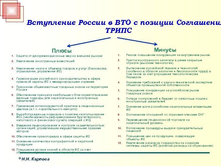 Вступление России в ВТО с позиции Соглашения ТРИПС Плюсы Минусы Резкое повышение конкуренции на