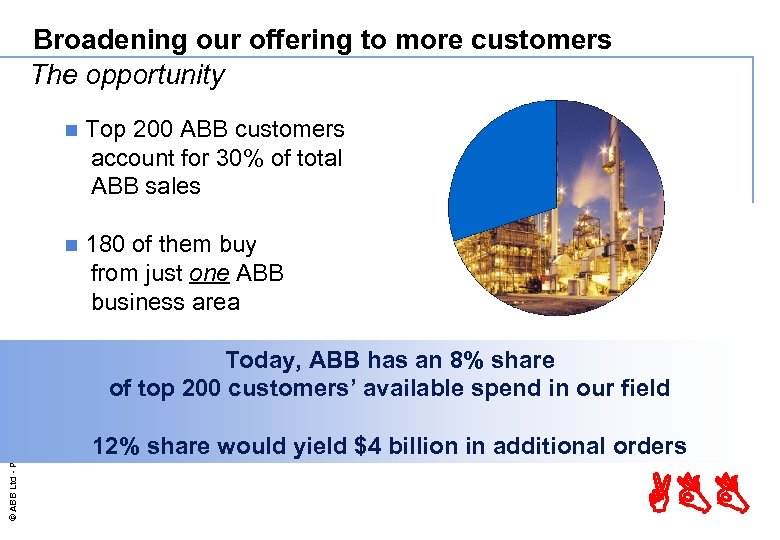Broadening our offering to more customers The opportunity n Top 200 ABB customers account