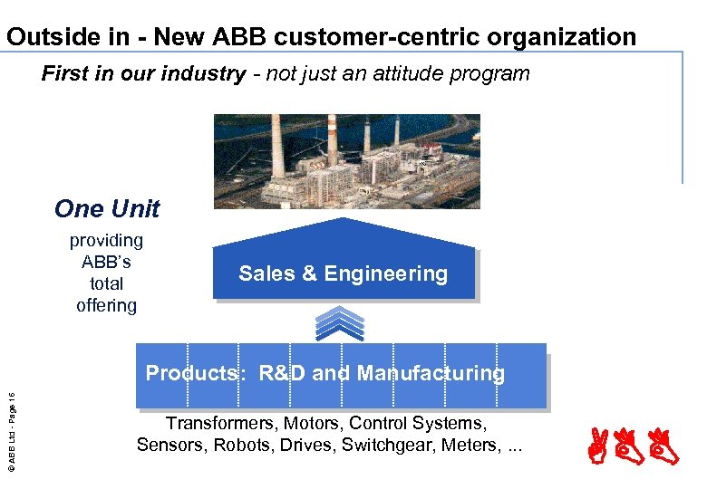 Outside in - New ABB customer-centric organization First in our industry - not just