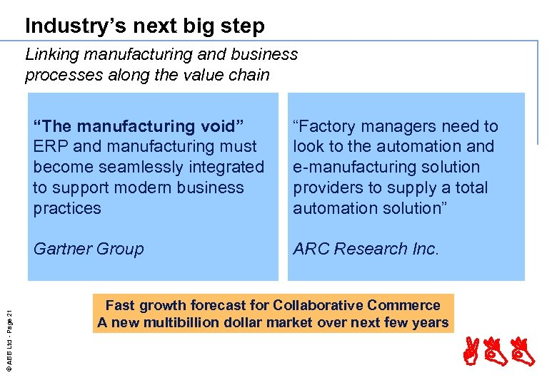 "Industry's next big step Linking manufacturing and business processes along the value chain ""Factory"