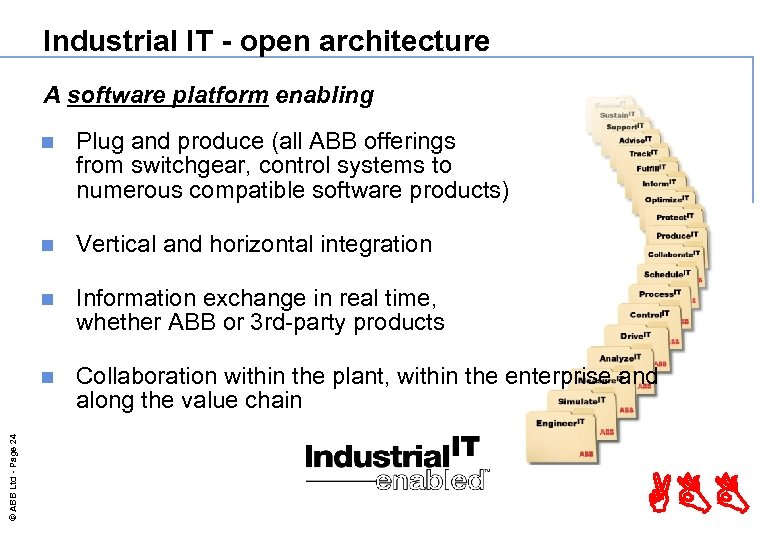 Industrial IT - open architecture A software platform enabling Plug and produce (all ABB