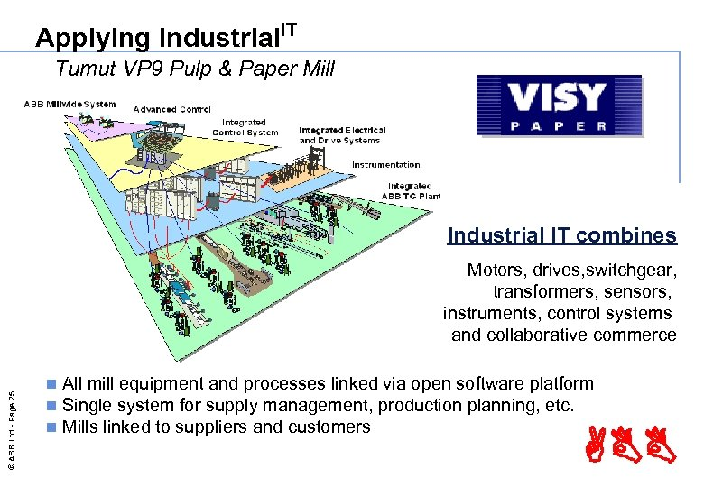 Applying Industrial. IT Tumut VP 9 Pulp & Paper Mill Industrial IT combines ©