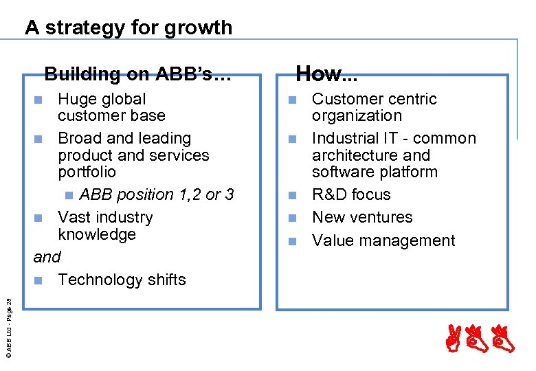 A strategy for growth Building on ABB's… Huge global customer base n Broad and
