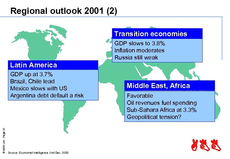 Regional outlook 2001 (2) Transition economies GDP slows to 3. 8% Inflation moderates Russia