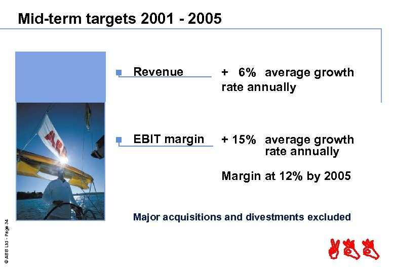 Mid-term targets 2001 - 2005 n Revenue + 6% average growth rate annually n
