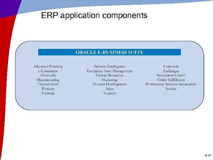 ERP application components 8 -27