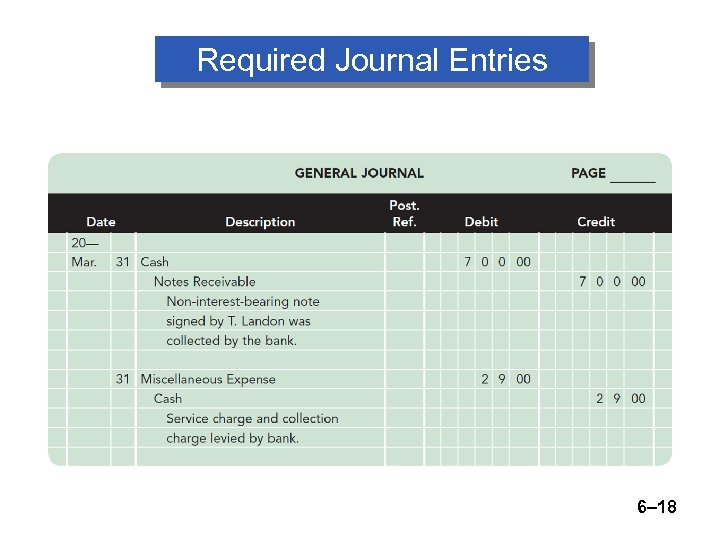Required Journal Entries 6– 18